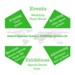 Ne.Final.Myanmar Event & Exhibition Services Ltd.png